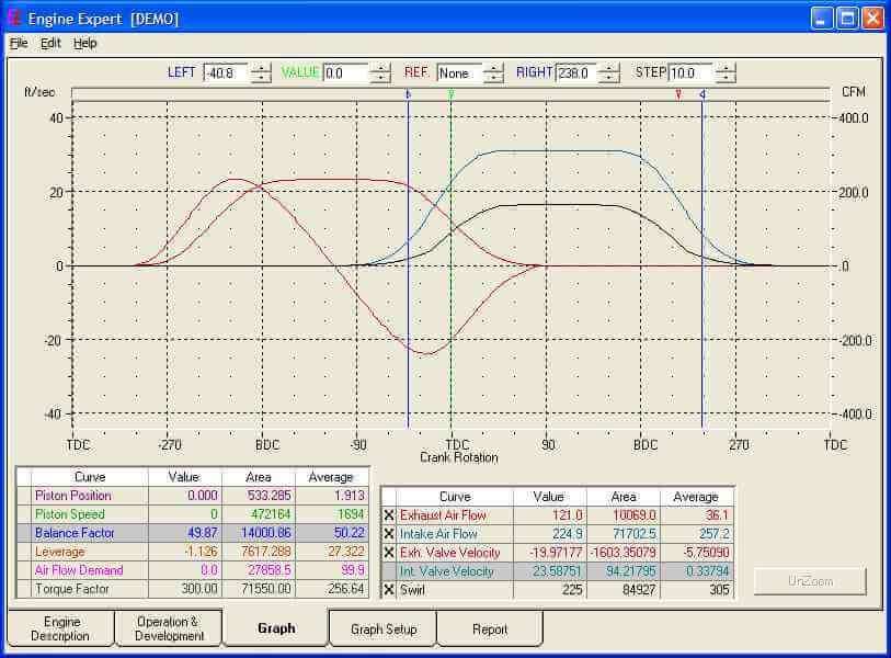 Expert Engine XY Graph